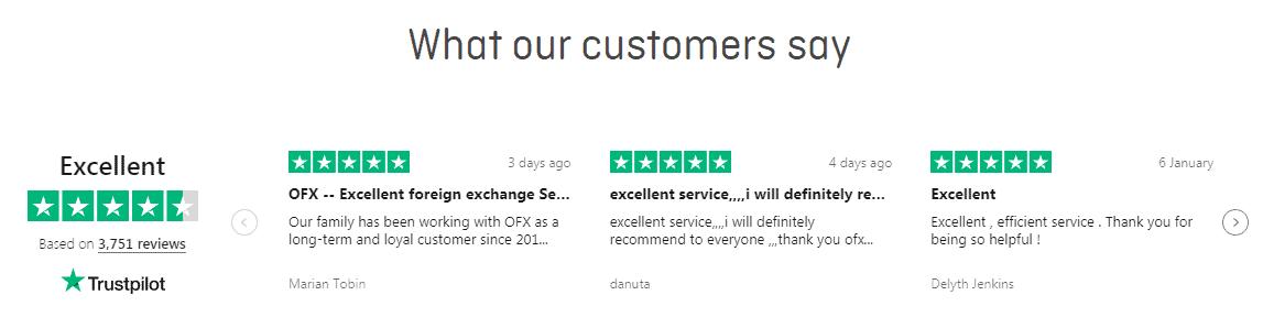 OFX Reviews